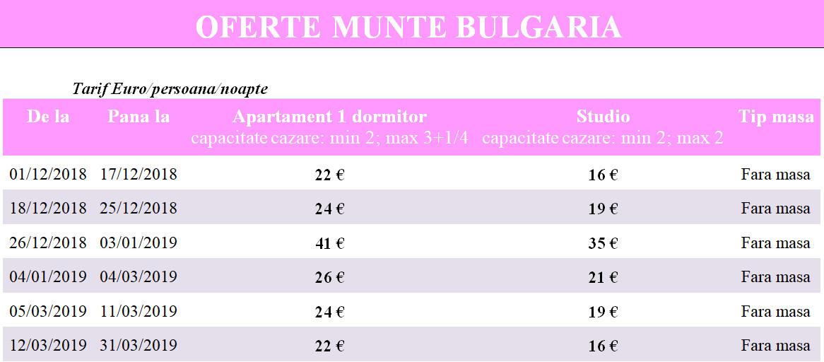 hotel-borovets-gardens-aparthotel-borovets