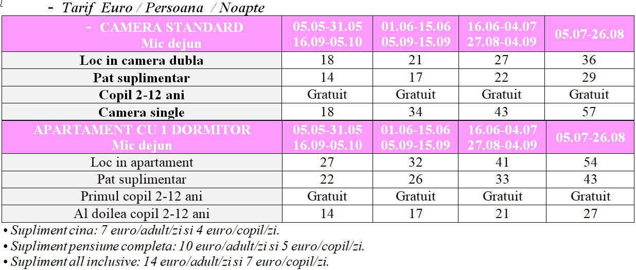 Nisipurile de Aur, Horel Perla - Litoral Bulgaria 2020