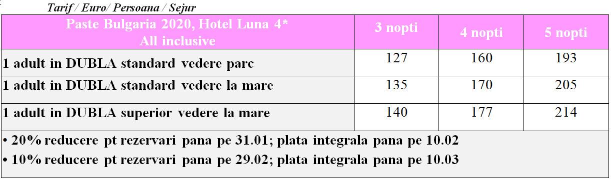 Litoral Bulgaria, Hotel Luna - Paste2020 Nisipurile de Aur